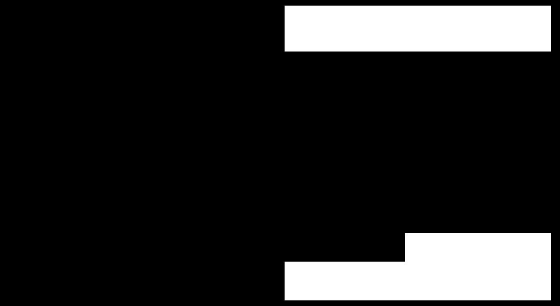 gabion folds
