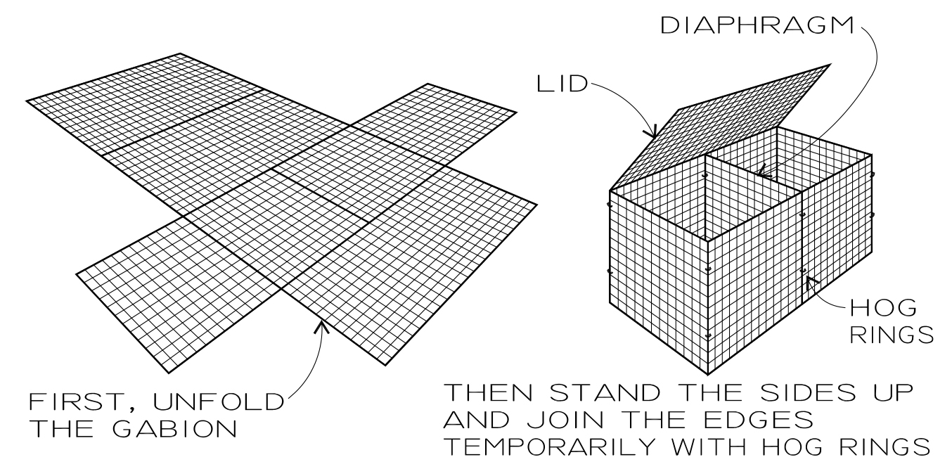 gabion unfold diagram