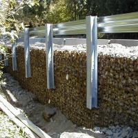 External Guardrail